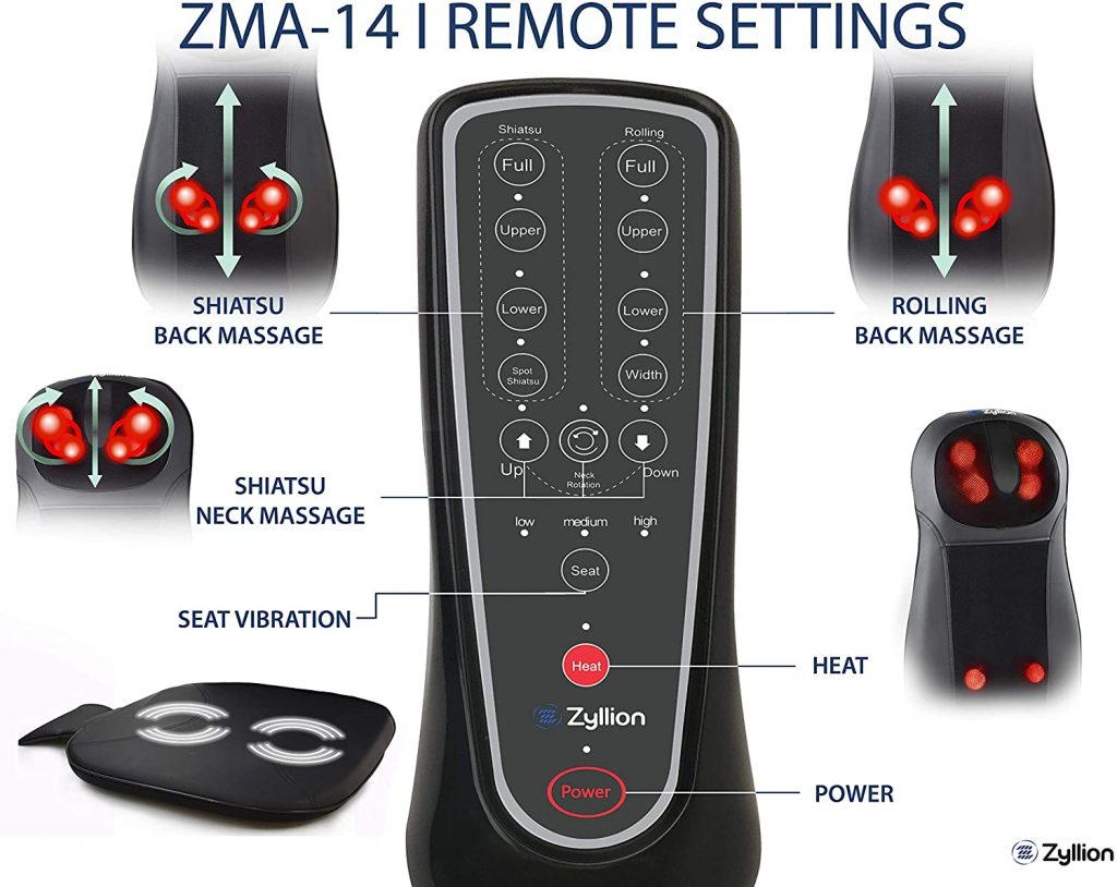 Zyllion ZMA 14 bk remote settings