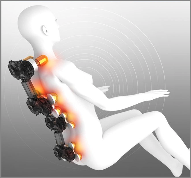 massage chair rollers on body diagram