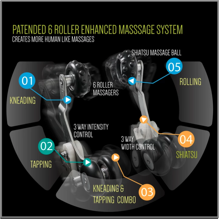 relaxonchair massage system