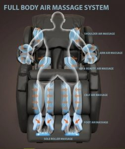 Relaxonchair MK-II Plus air bag system