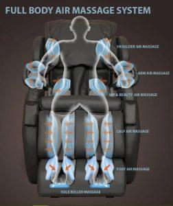Relaxonchair MK-II Plus air bag system
