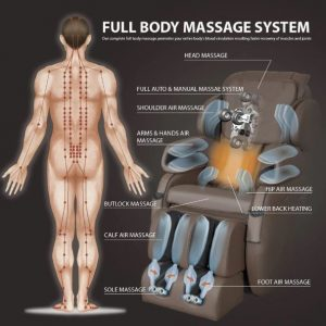 Relaxonchair MK-II Plus massage chair auto programs
