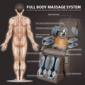 Relaxonchair MK-II Plus massage chair auto programs