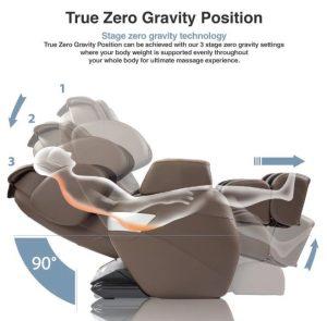 Relaxonchair MK-II Plus true zero gravity position