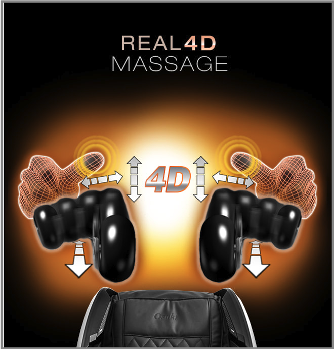 diagram of 4d rollers on massage chair